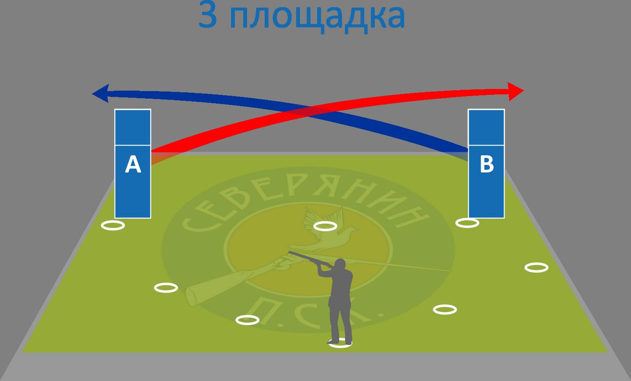 Площадка 3