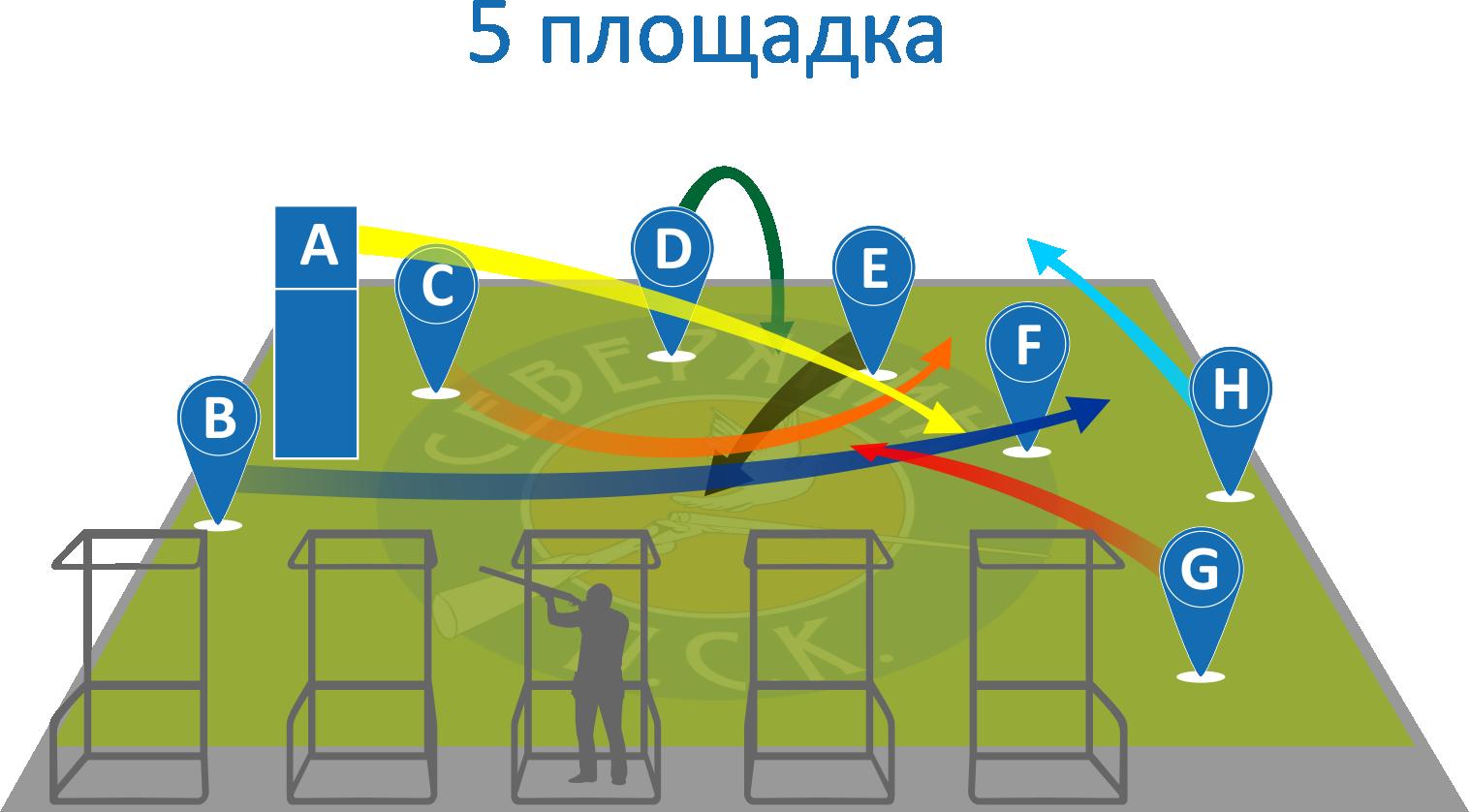 Площадка 5