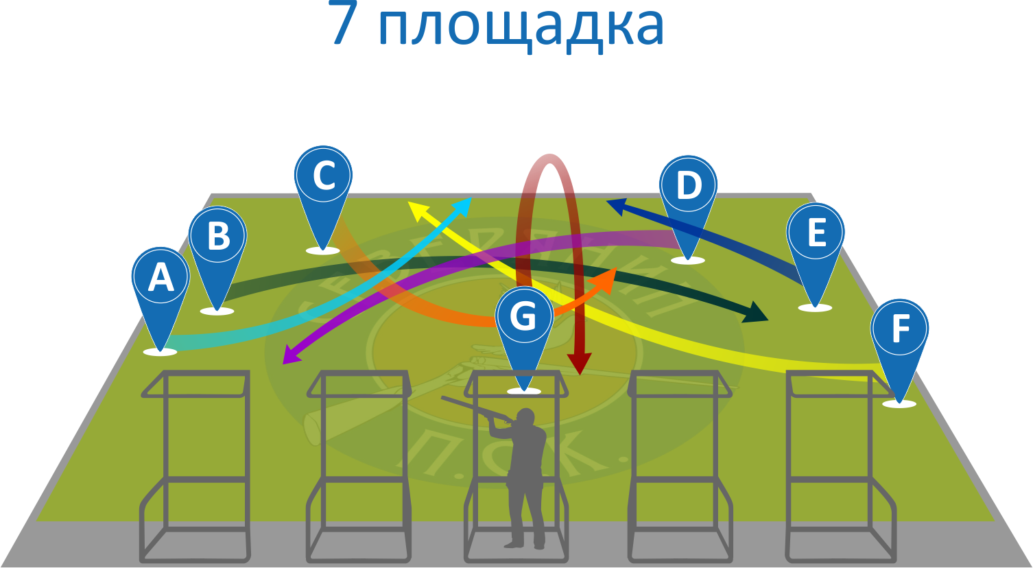 Площадка 7