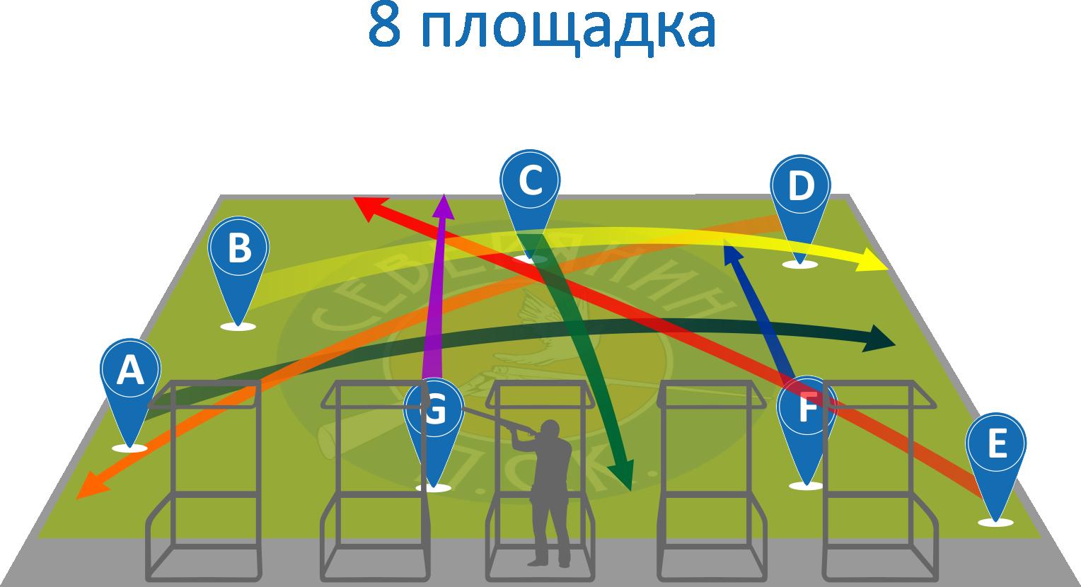 Площадка 8